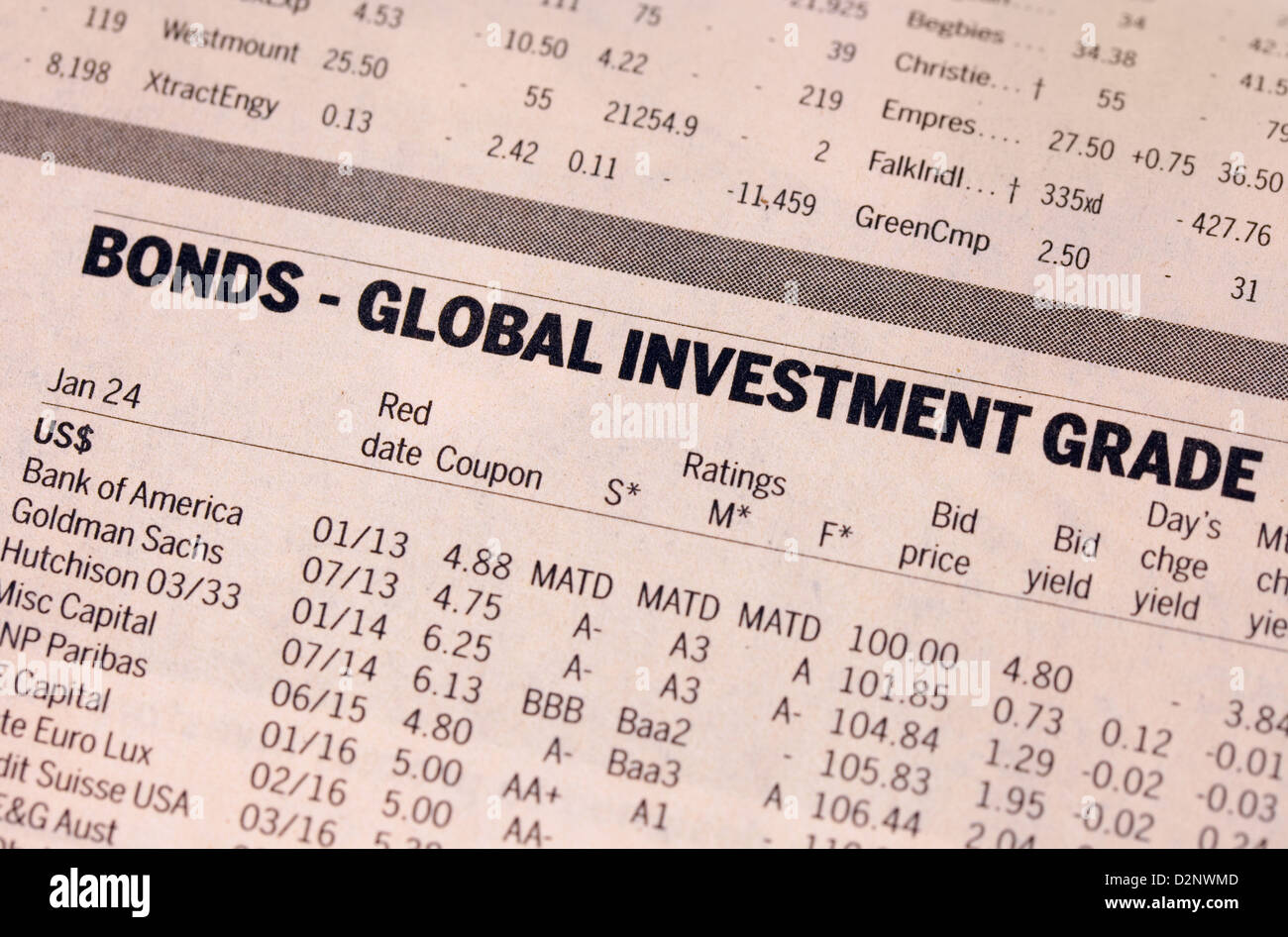 Bonds - Global investment trade - finance values in the Financial Times newspaper, UK - Stock Image