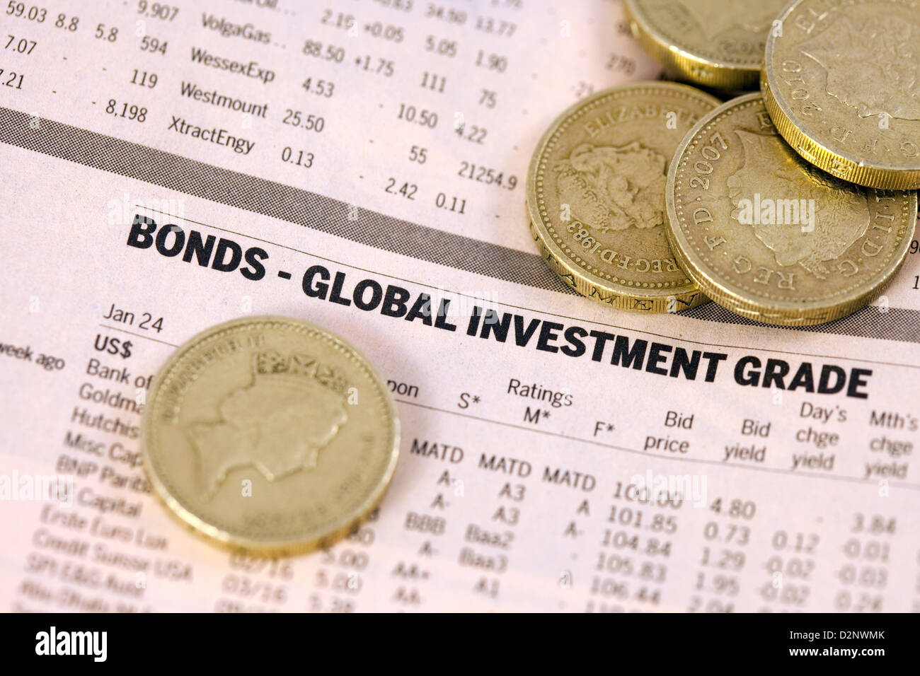 Bonds - Global Investment Grade - listing in the Financial Times newspaper, UK - Stock Image