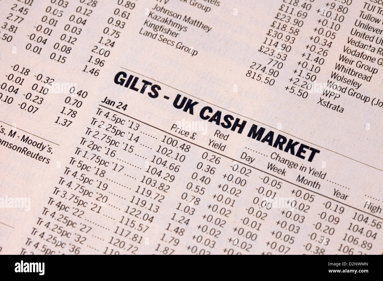 Gilts - UK cash market - values in the Financial Times newspaper, UK - Stock Image