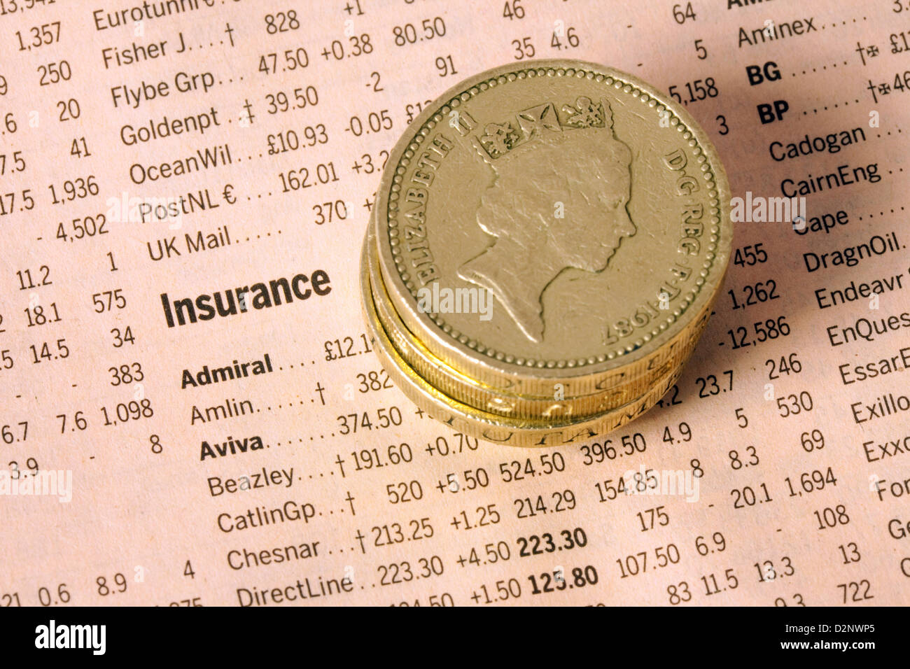 Pound coins and Insurance companies share values in the Financial Times, Britain, UK - Stock Image