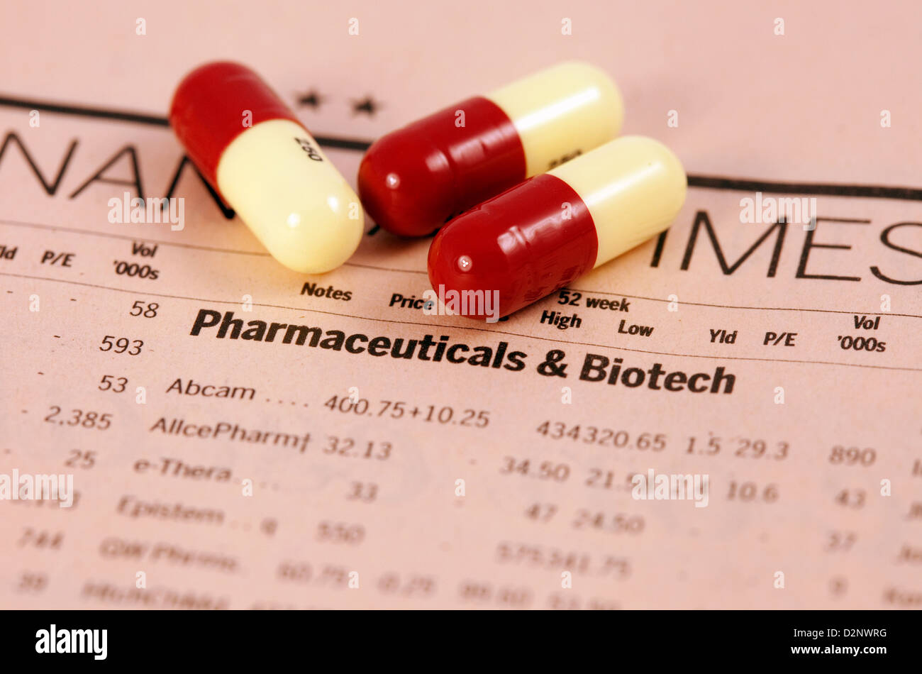 Pharmaceutical company share prices in the Financial Times newspaper, and drugs - concept, FT UK - Stock Image