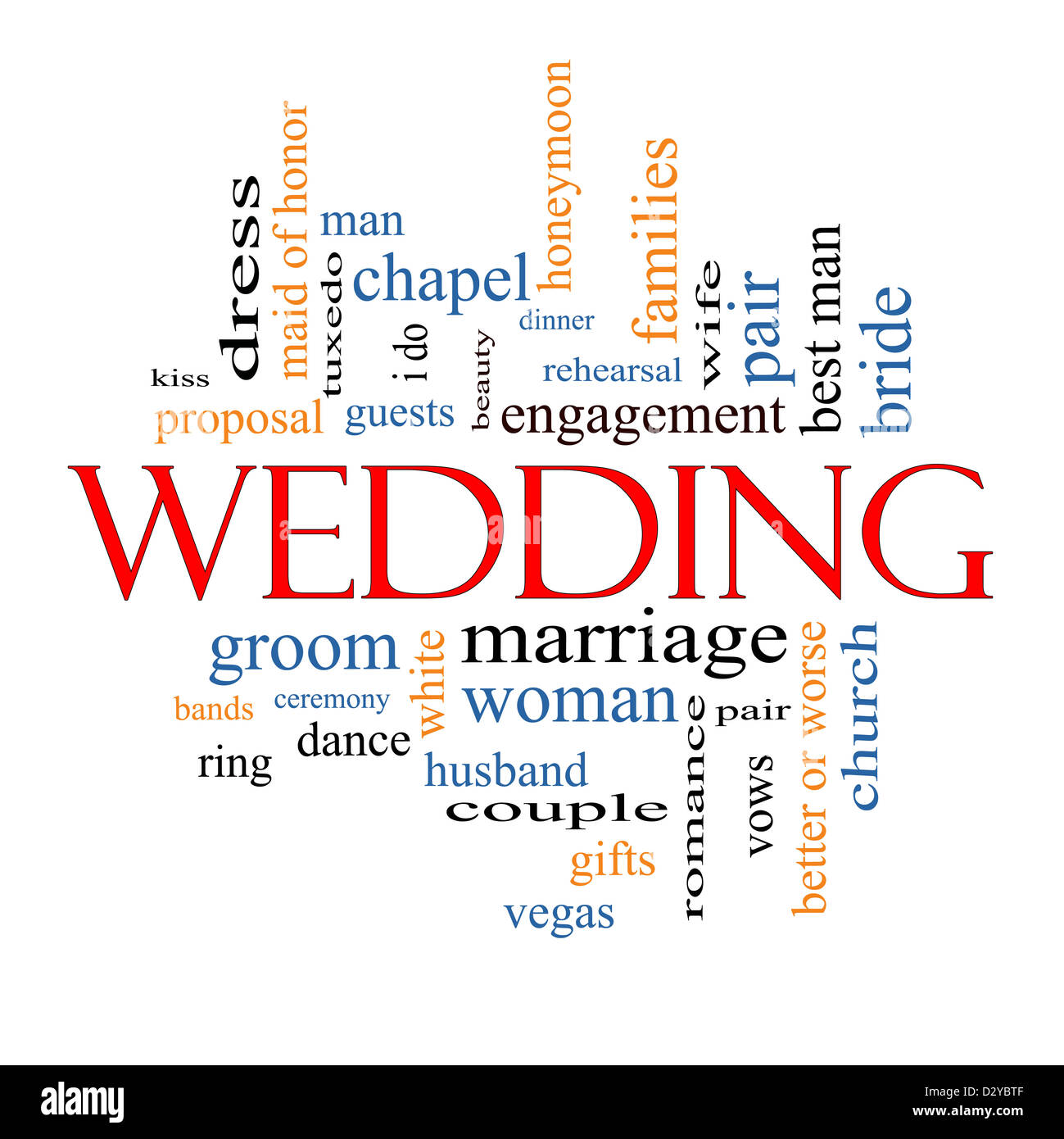 wedding word cloud concept with great terms such as dress guests