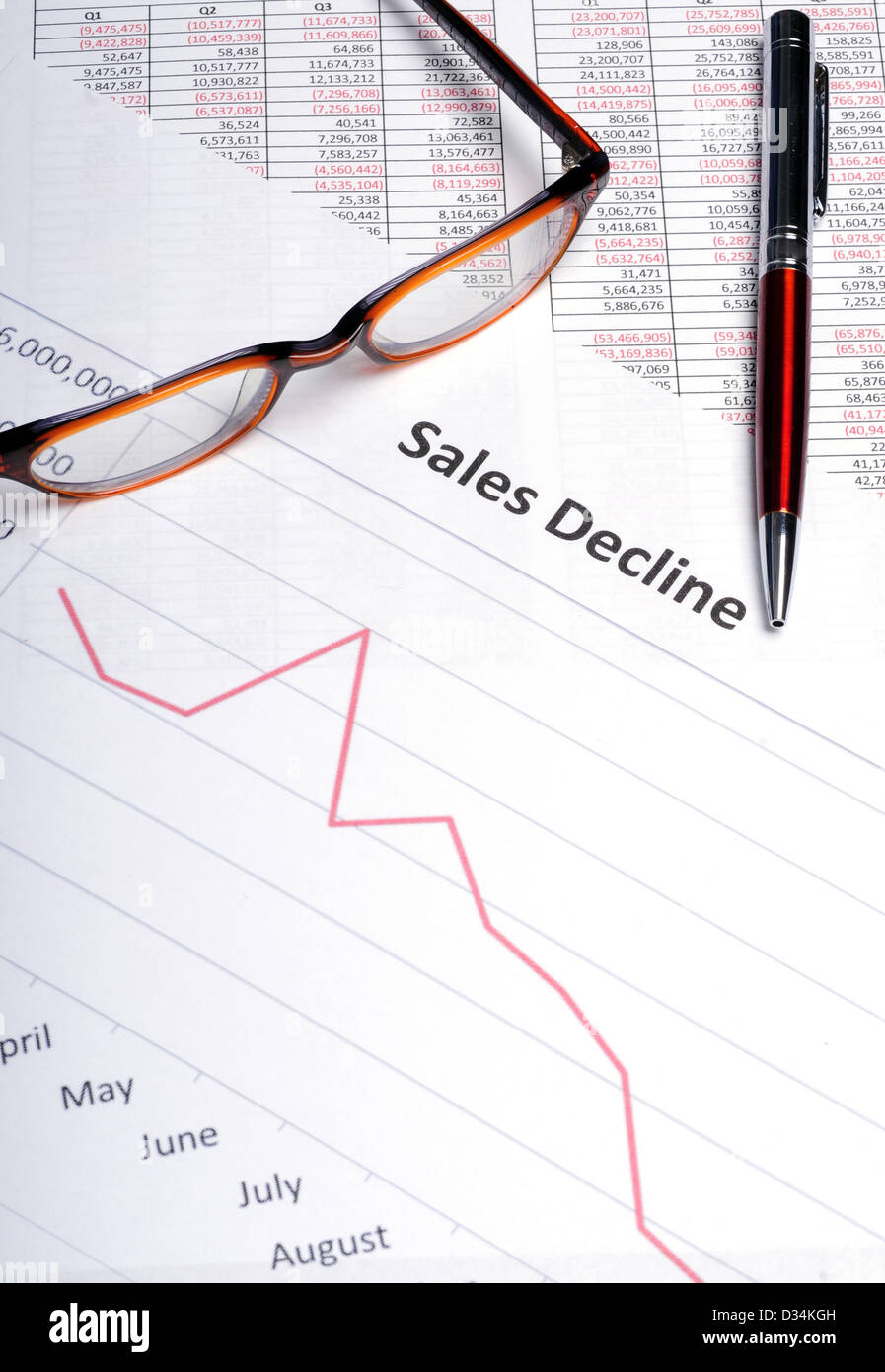 Business analysis showing line graph with sales decline results - Stock Image