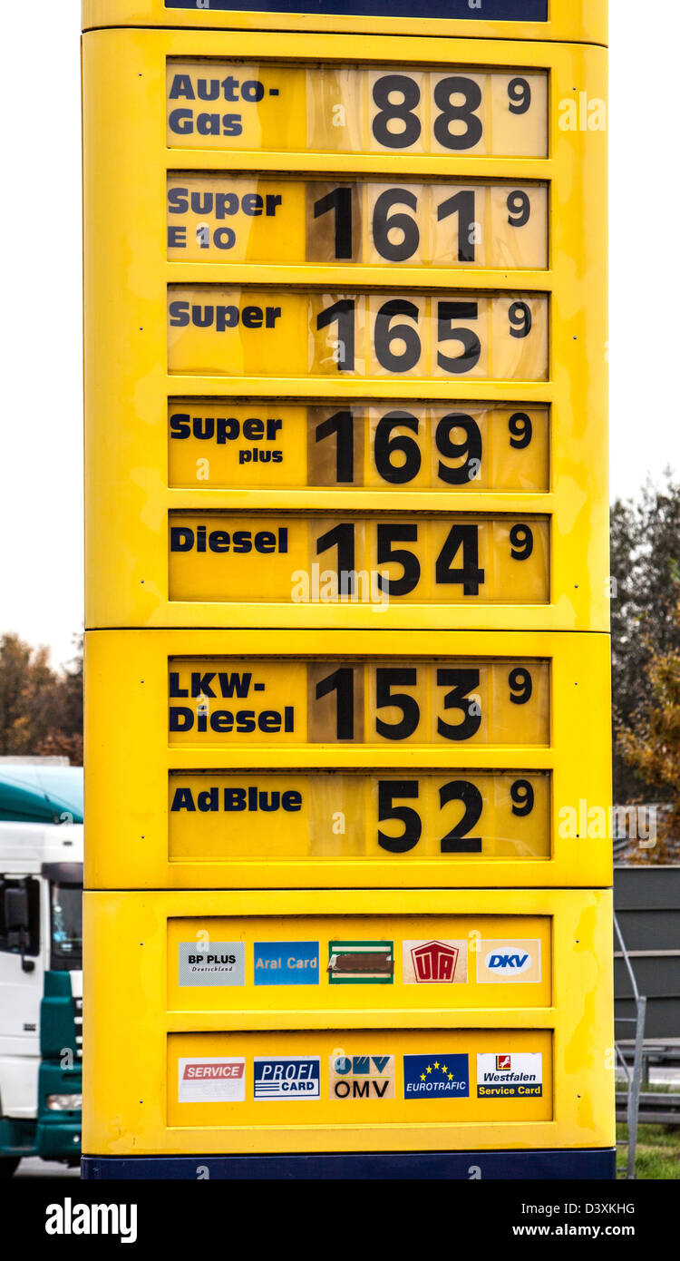 Price board a gas station with high gas, petrol prices Stock Photo
