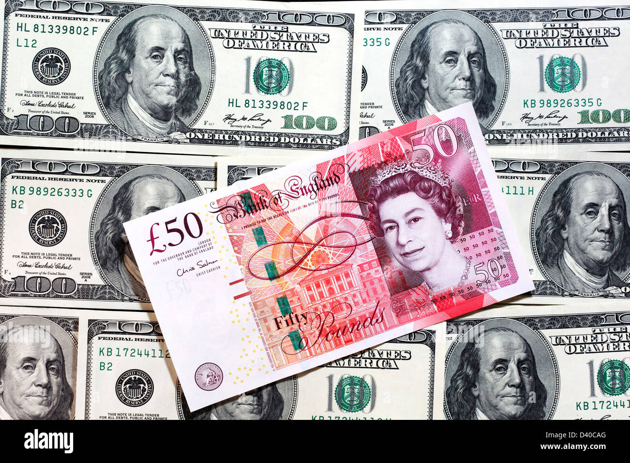 Convert 20 GBP / 20 USD to major currencies