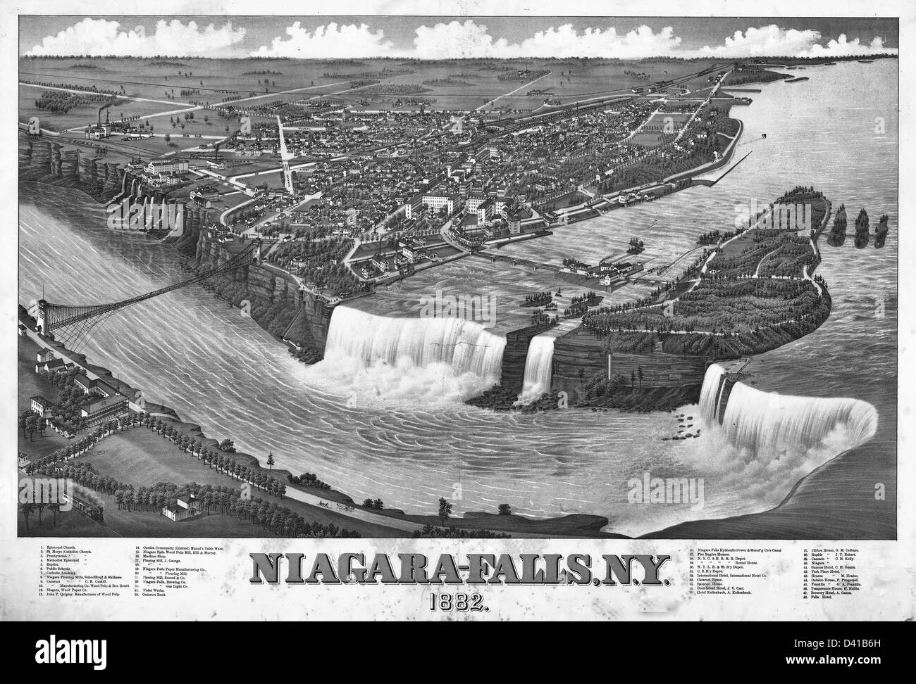 Bird's eye view of Niagara Falls, NY, 1882. Perspective map not drawn to scale. - Stock Image