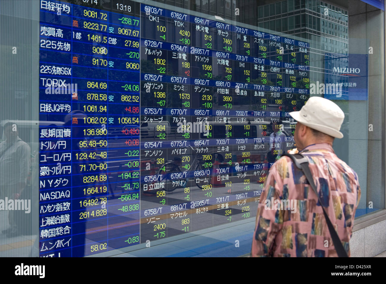 Passerby checking the latest figures on an electronic stock market reader board at Mizuho Securities firm in downtown - Stock Image