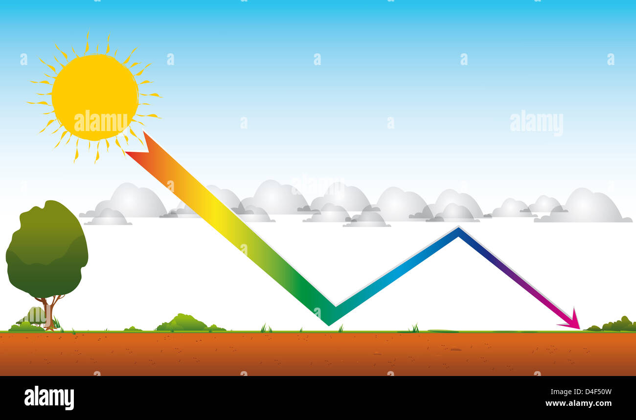 Drawing of global warming by a greenhouse effect an arrow from the drawing of global warming by a greenhouse effect an arrow from the sun through the clouds toward the ground ccuart Image collections