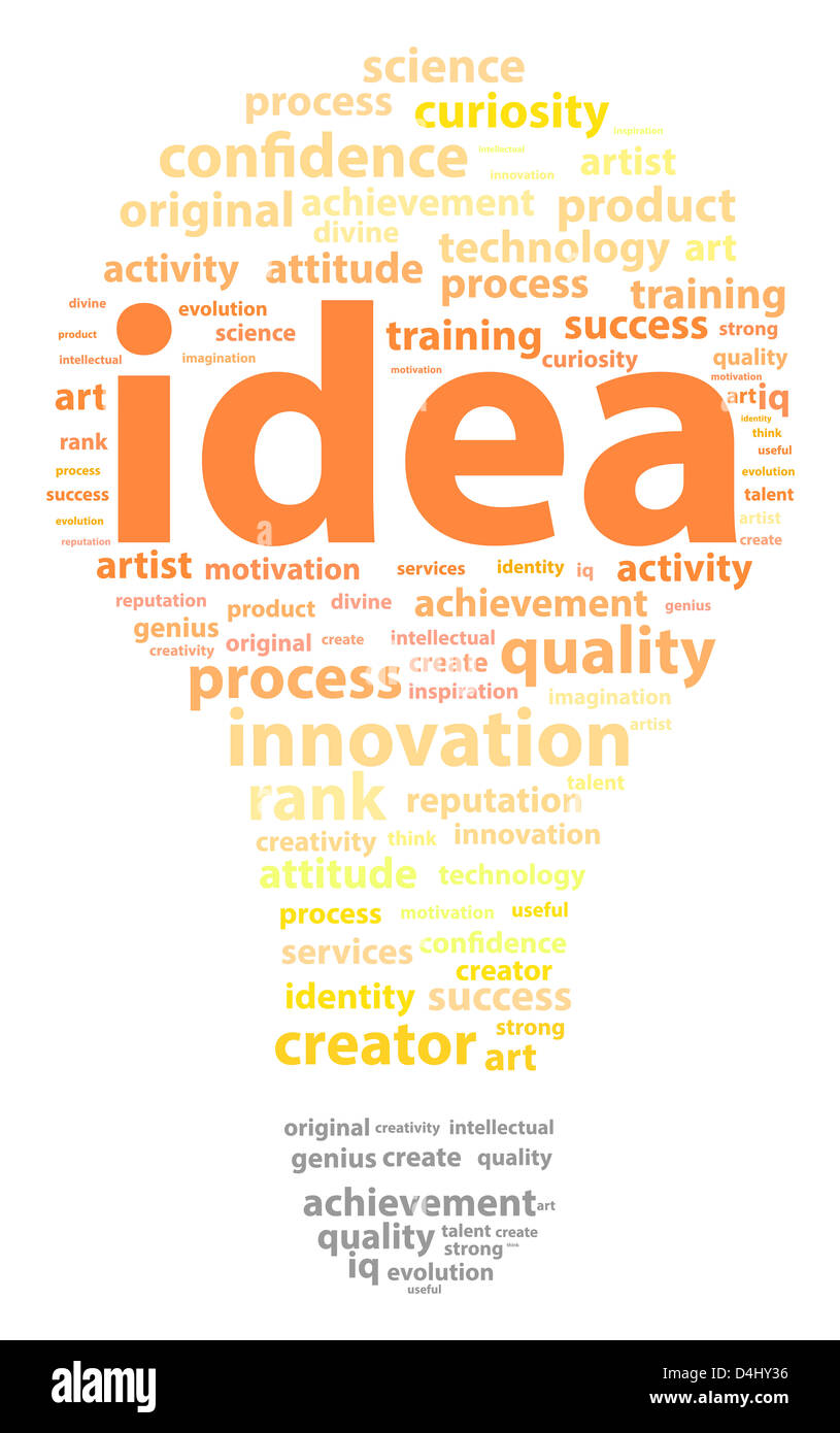 Idea Words - Stock Image