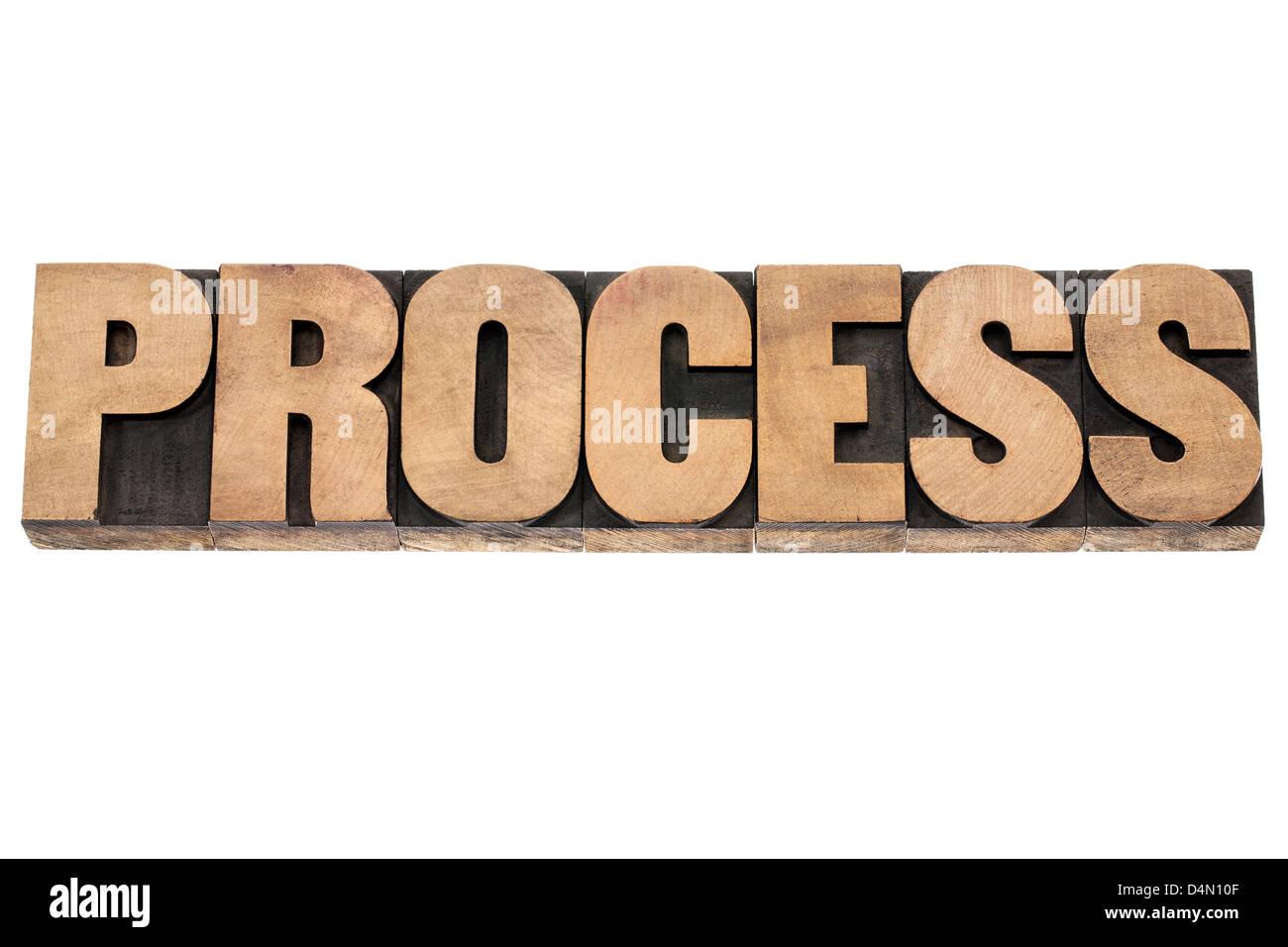 Letterpress Printing Process Stock Photos
