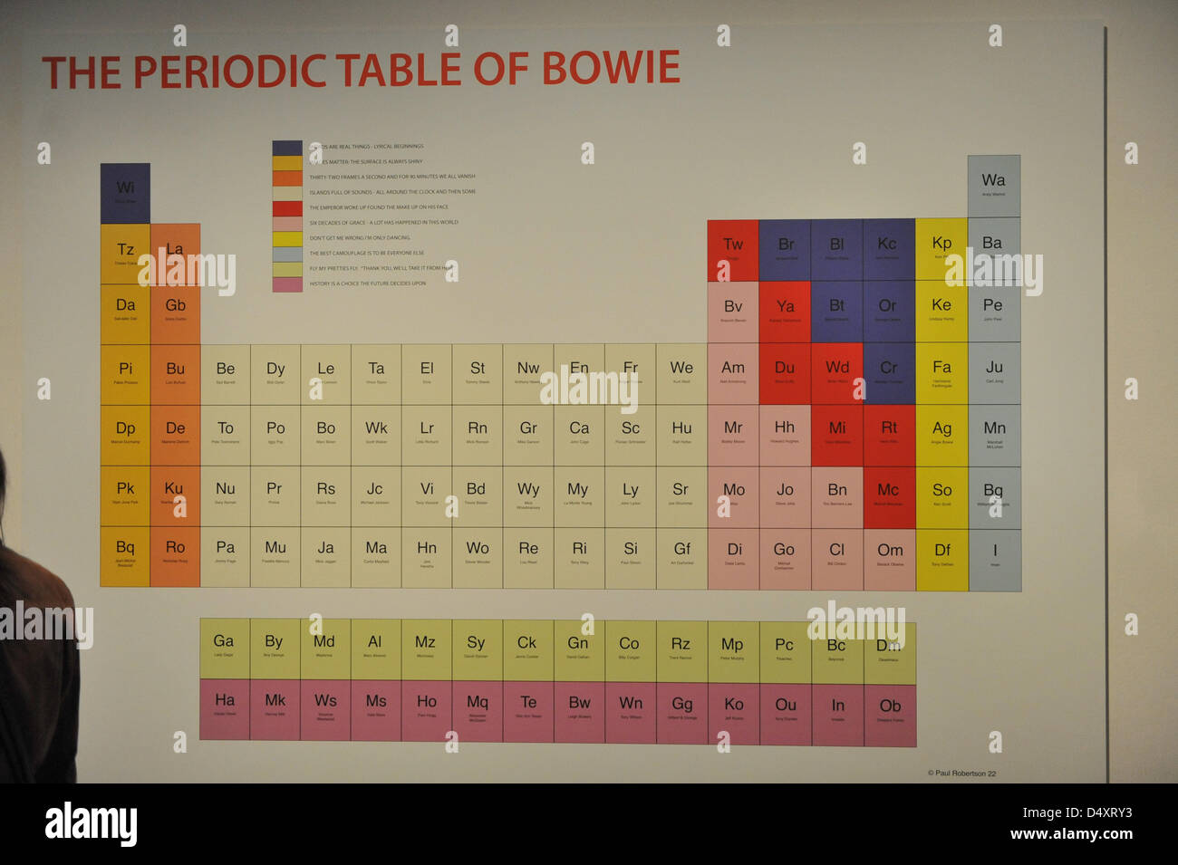 Va london uk 20th march 2013 the periodic table of bowie at the the periodic table of bowie at the va exhibition the david bowie is exhibition at the va in london with collected costumes and urtaz Choice Image