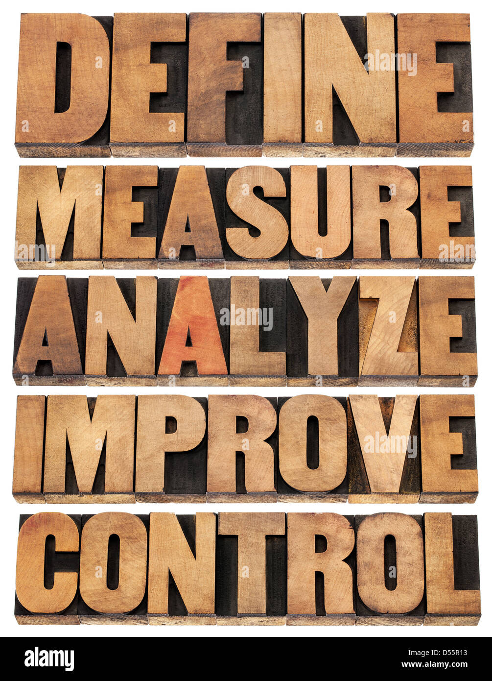 define, measure, analyze, improve, control - concept of continuous improvement process or cycle - Stock Image
