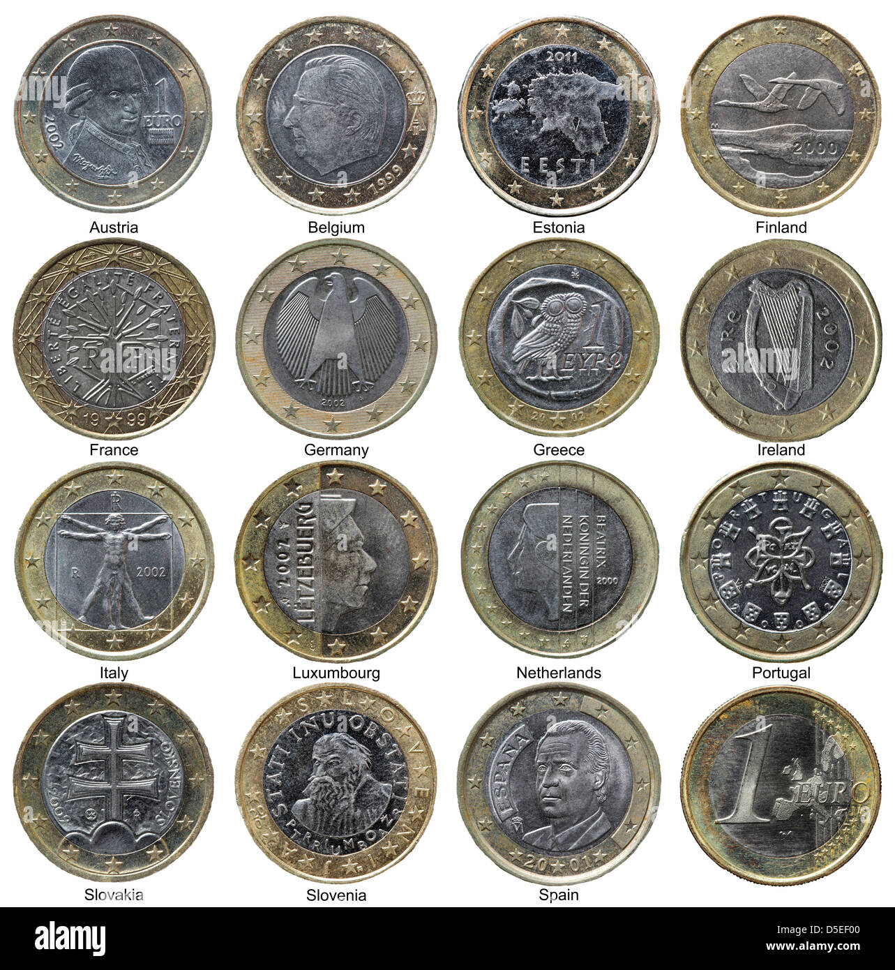 Set Of 1 Euro Coins From Different European Countries  On White Stock Photo