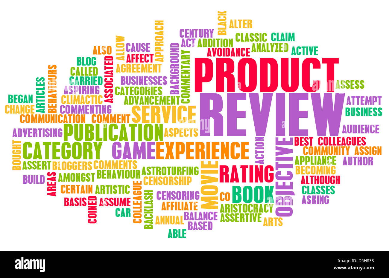 Product Review Word Cloud as a Concept Stock Photo: 55083927