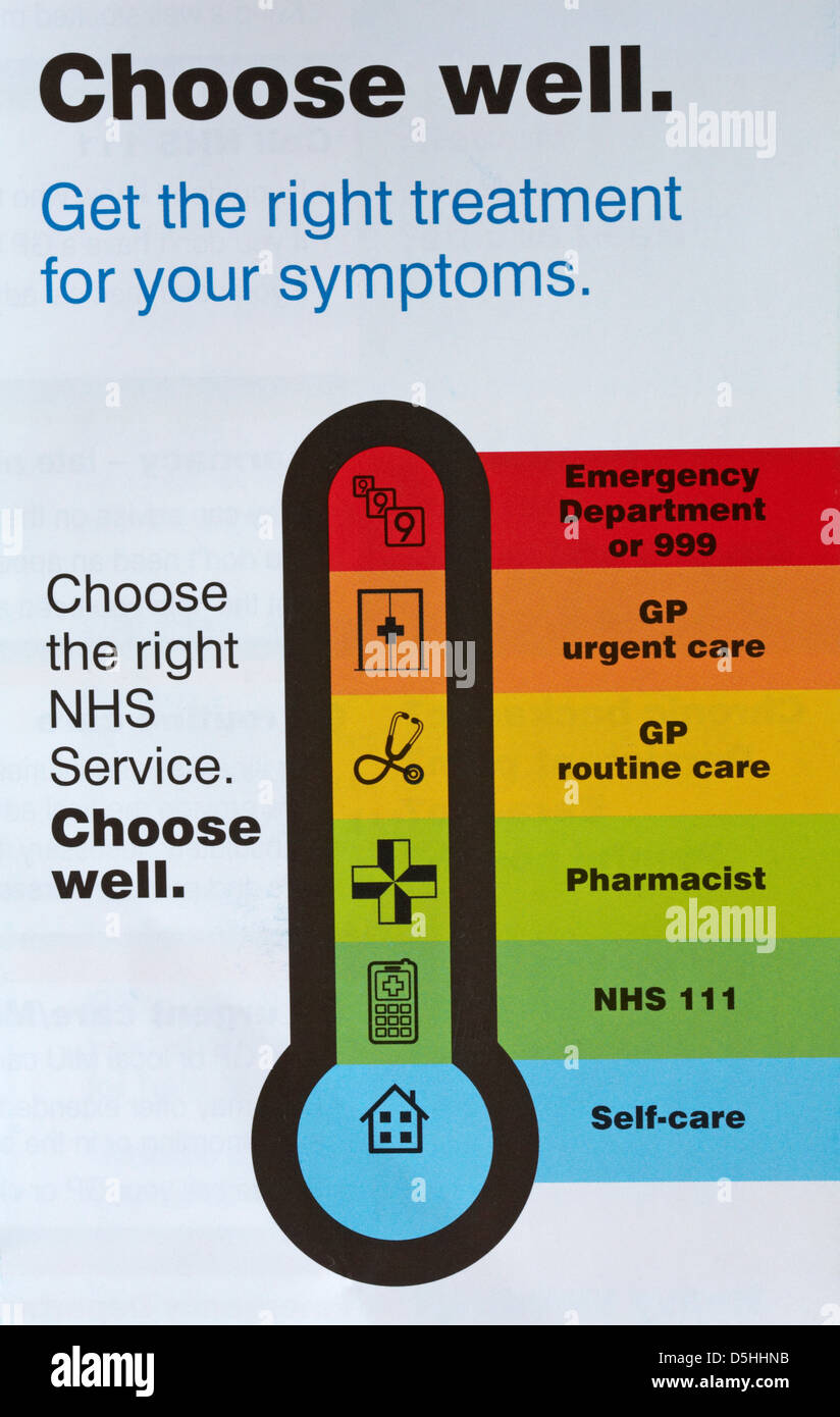 Choose well get the right treatment for your symptoms choose the right NHS service, information on NHS leaflet with - Stock Image