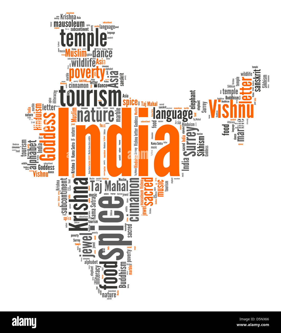 India word cloud Stock Photo: 55185934 - Alamy on word map dubai, word map world, word map italy, word map saudi arabia, word map english, word map language,