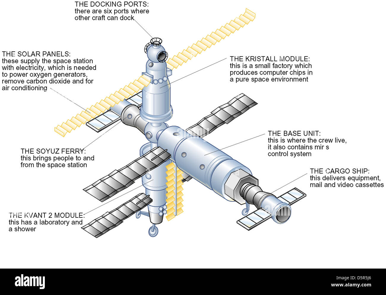Space station - Stock Image