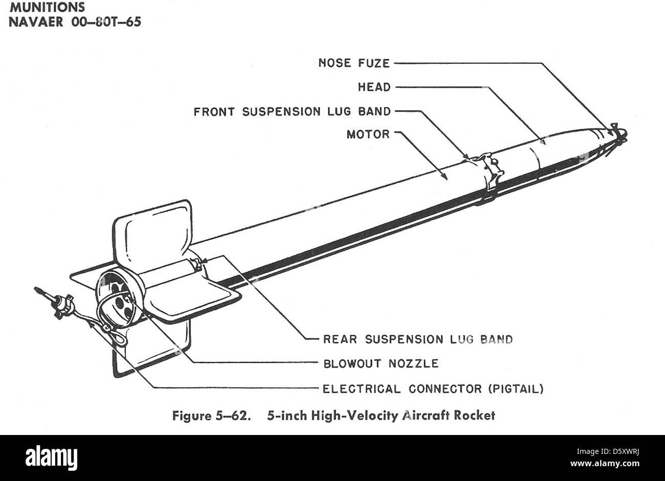 The 5-inch High Velocity Aircraft Rocket (HVAR Stock Photo