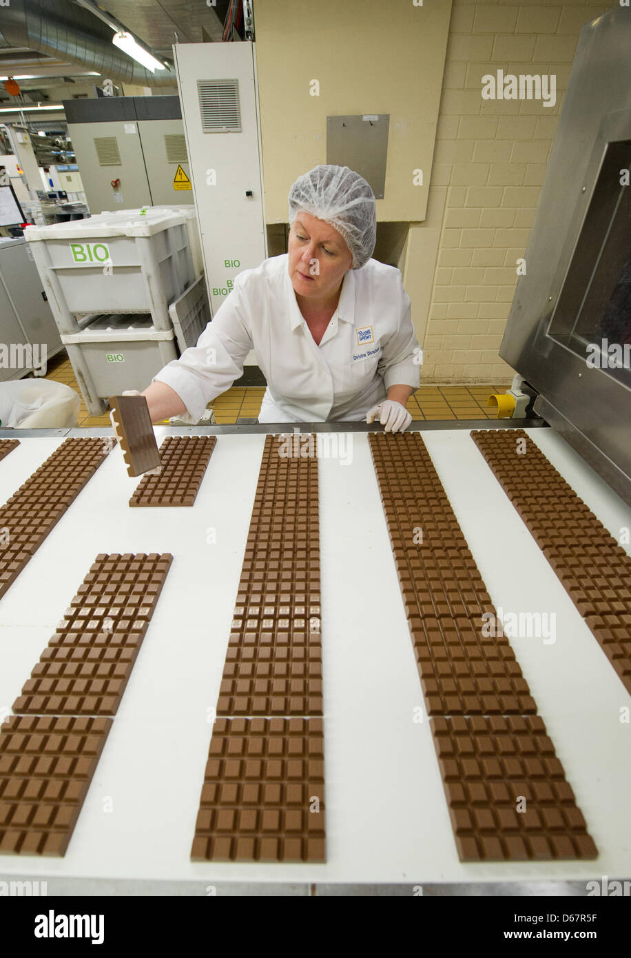 Chocolate Manufacture