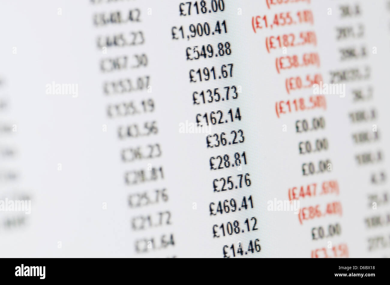 business concept close up of balance sheet in pounds on a high