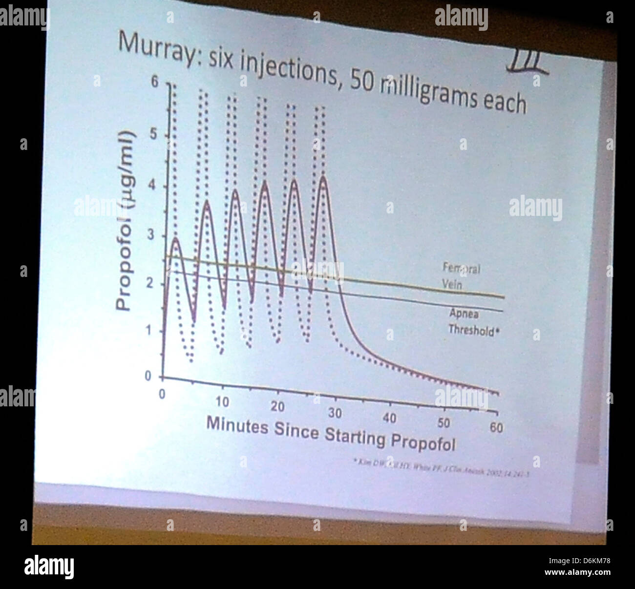 A chart showing propofol injections is projected onto a screen during the cross examination of propofol expert Dr. - Stock Image