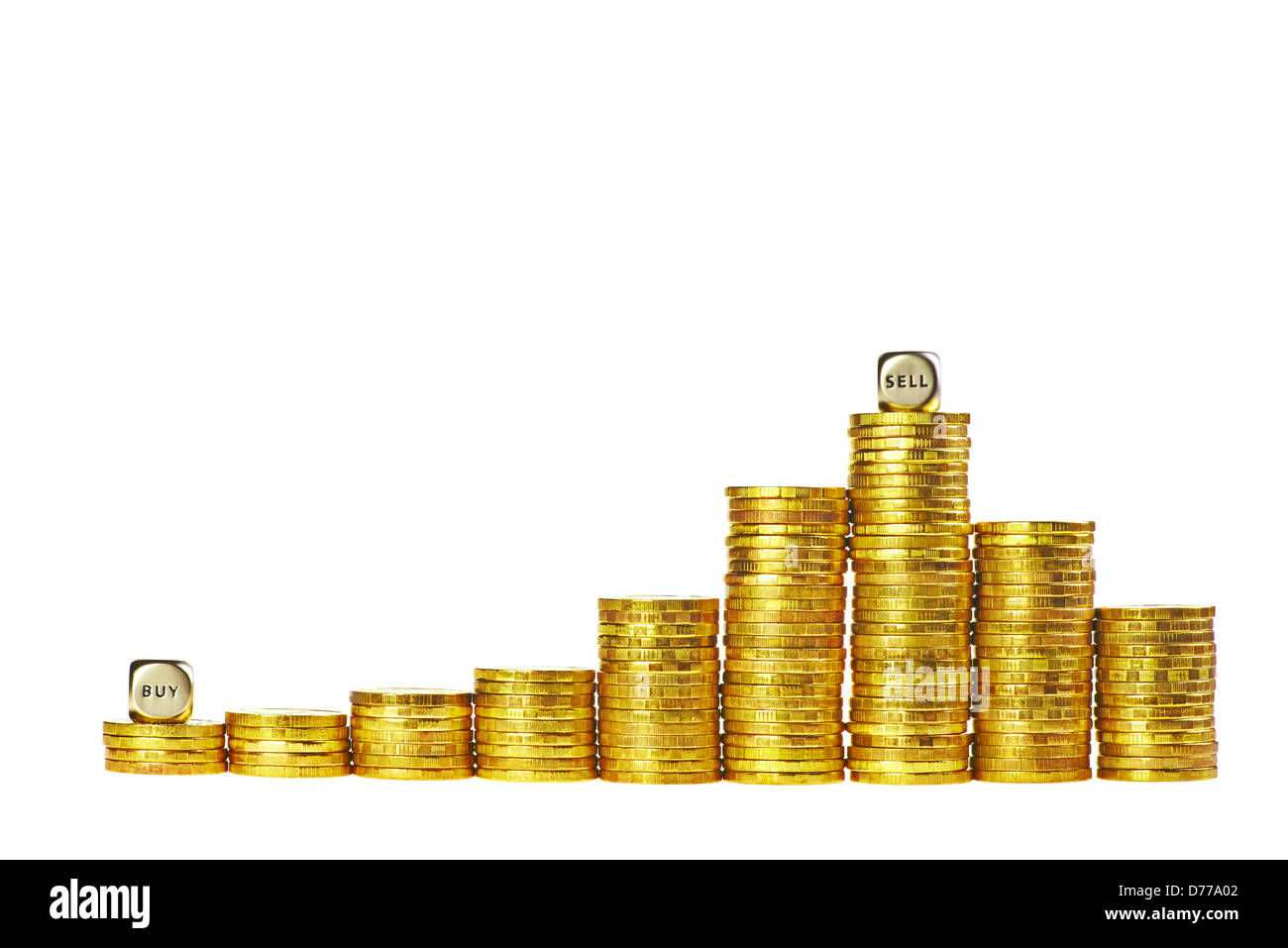 Columns of golden coins rising and down with the dices Buy and Sell isolated on white - Stock Image