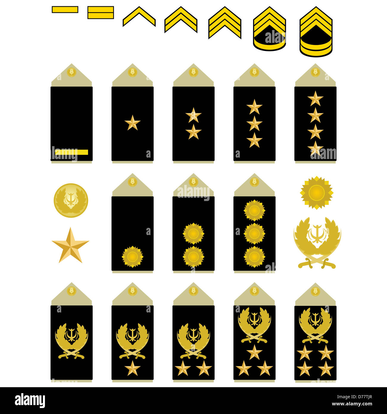 Military Ranks And Insignia Of The World The Illustration On A