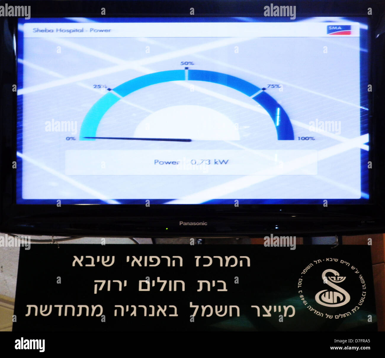 Renewable Energy Monitor Display At  Tel Hashomer, Israel - Stock Image