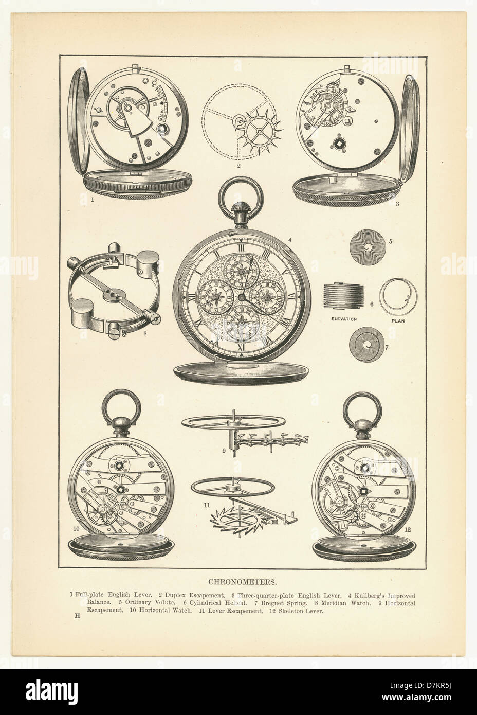 An engraved Illustration of Chronometers, early 1900's, U.K. - Stock Image