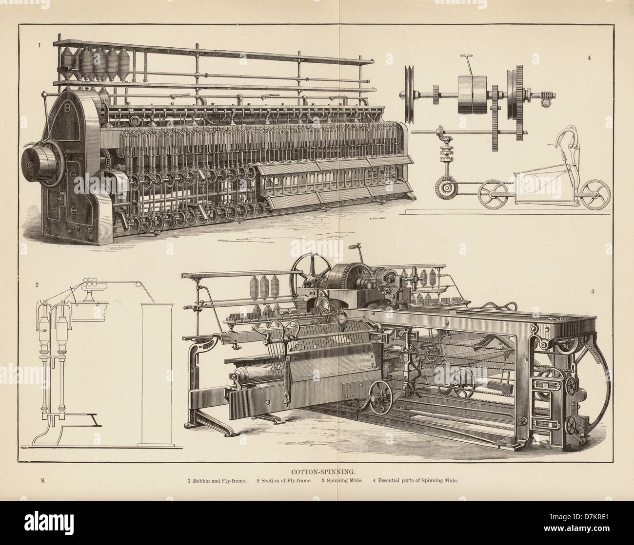 An engraved Illustration of cotton spinning, depicting Bobbin, Fly-frame and Spinning Mule machines circa 1890, - Stock Image