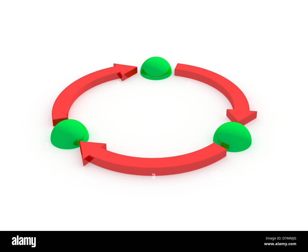 Cycle, conceptual artwork - Stock Image