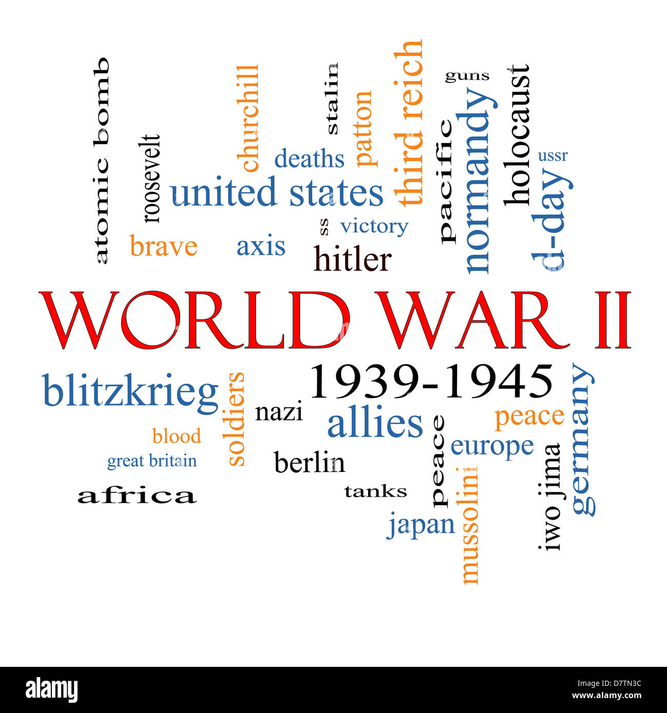 World War II Word Cloud Concept with great terms such as guns, axis, allies, victory and more. Stock Photo