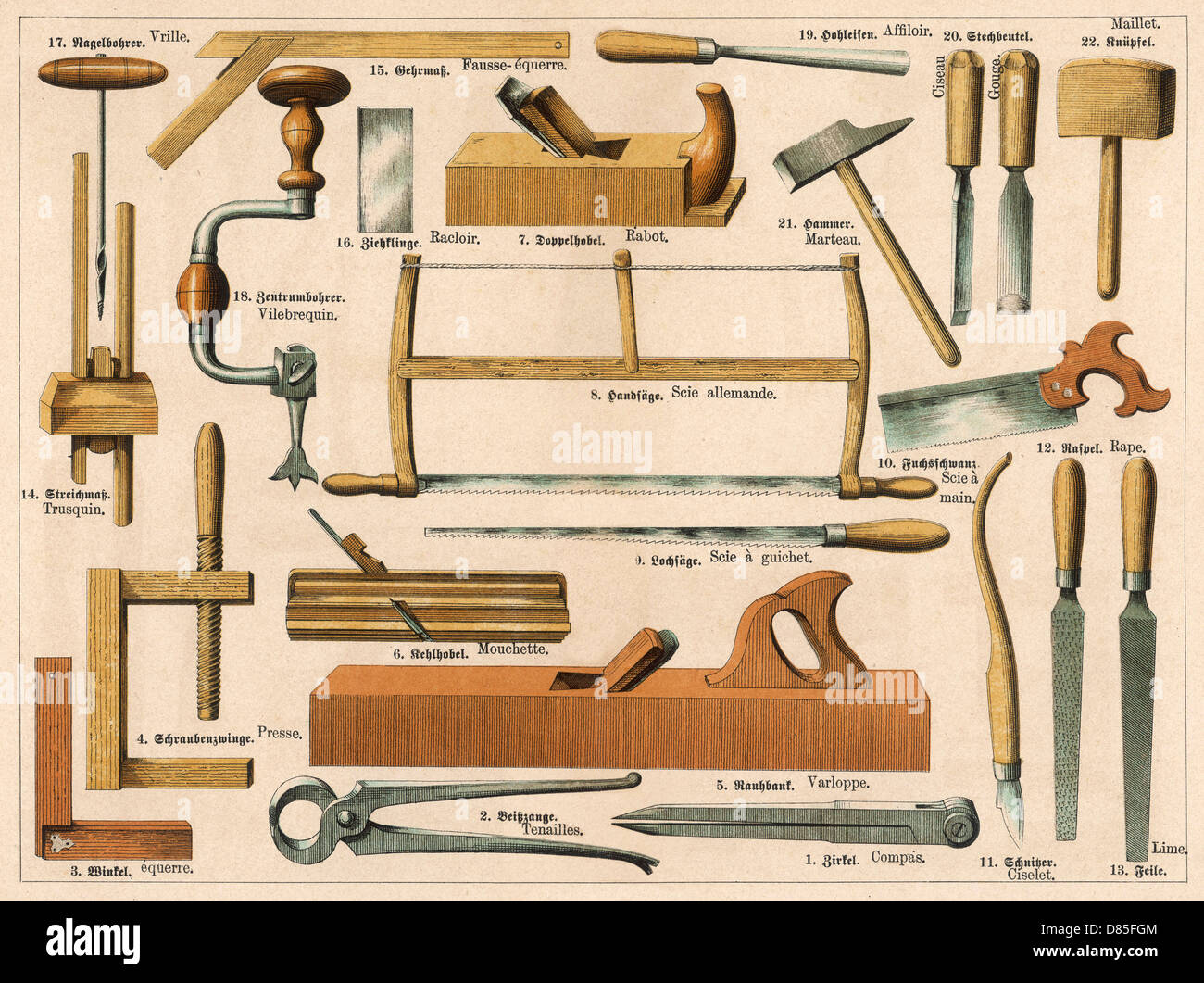 Tools Used Stock Photos Tools Used Stock Images Alamy