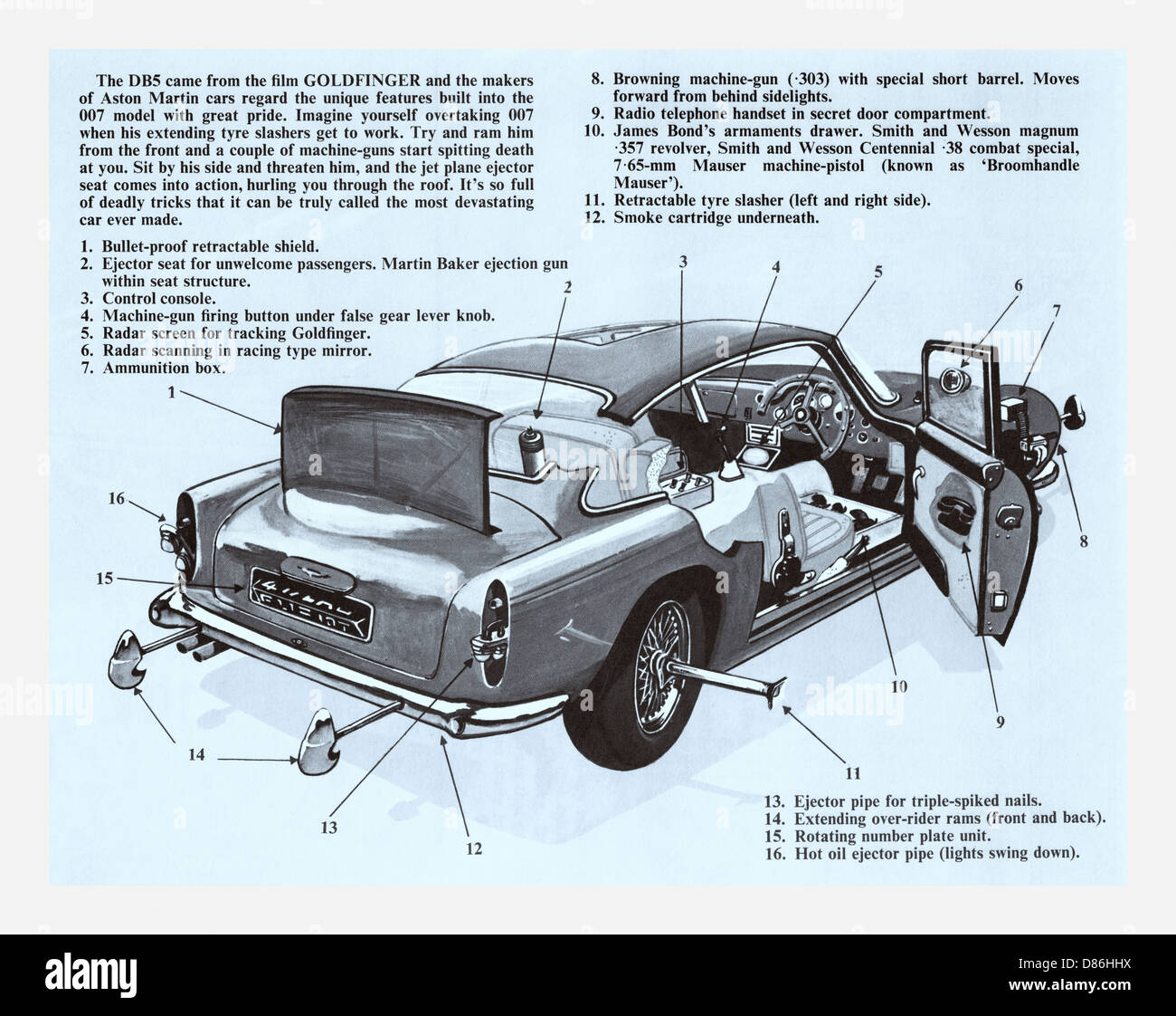 Schematic Blueprint Of The Aston Martin Db5 Famous For Being The Stock Photo Alamy
