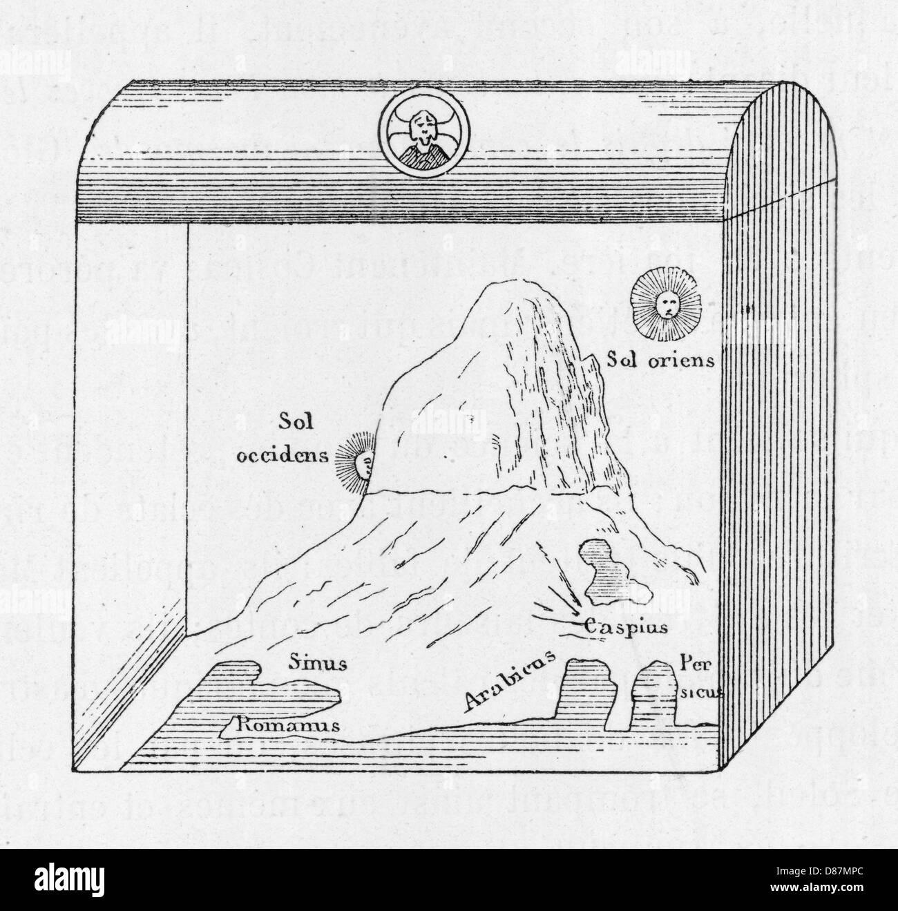 System Of Cosmas - Stock Image