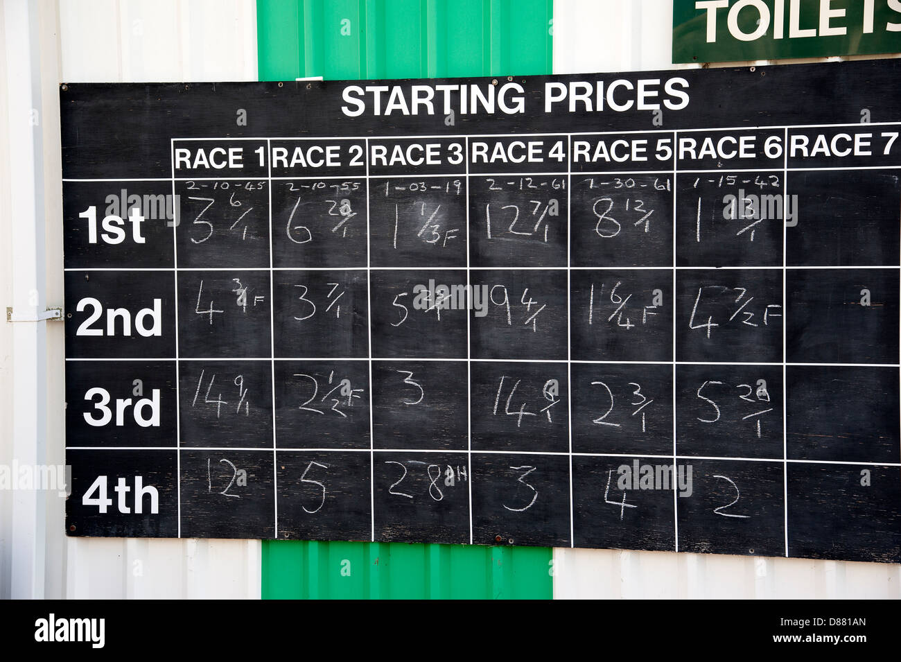 Horse racing winners odds and starting prices - Stock Image