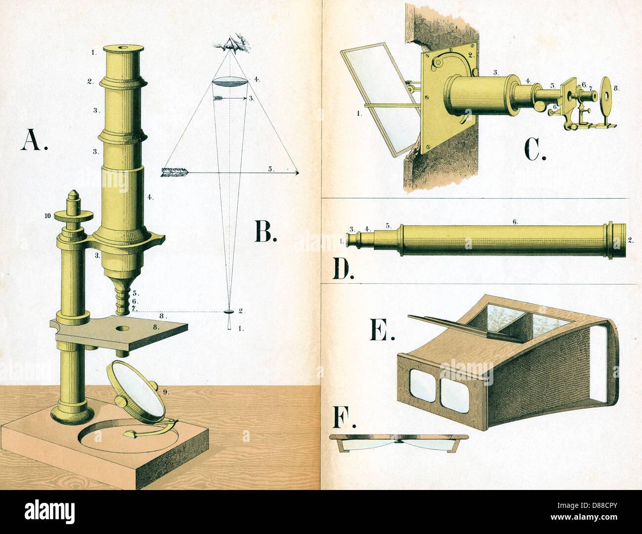 Microscope 1882 - Stock Image