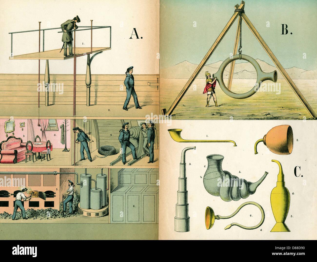 Acoustics 1882 - Stock Image
