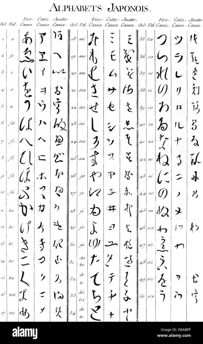 Alphabet Typography - Stock Image