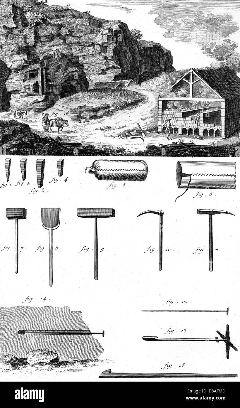 Plaster Kiln Quarry - Stock Image