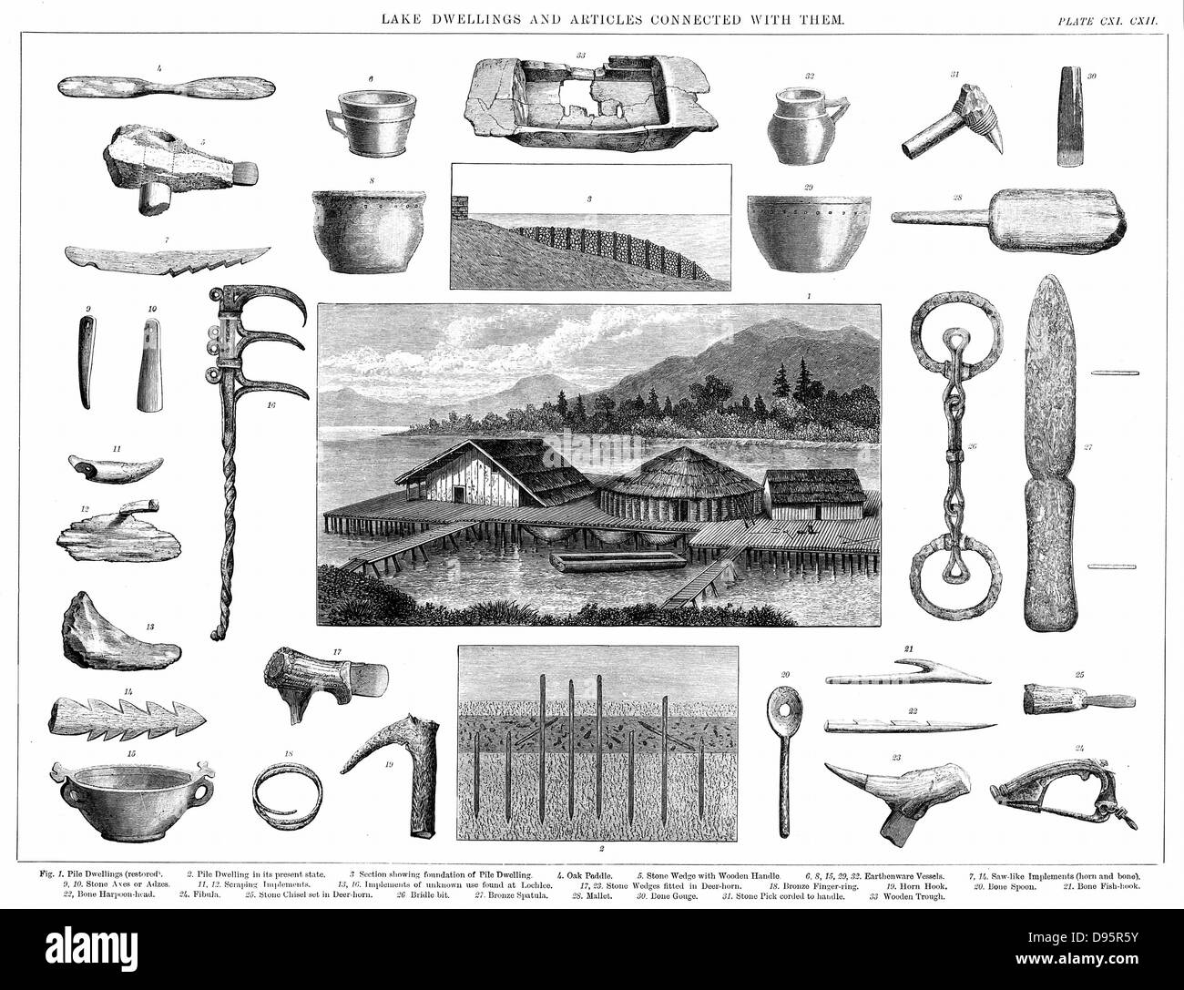 Lake Dwellings (Pile dwellings - Pfahlbauten) and associated artefacts. Based on mid-19th century work of Swiss - Stock Image