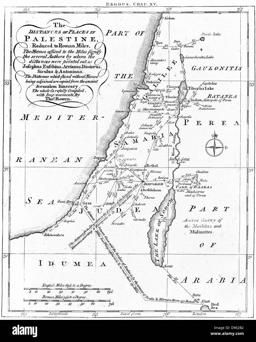 Map of Palestine showing distances in Roman miles. Based on various ancient authors and the ' Jerusalem Itinerary'. - Stock Image