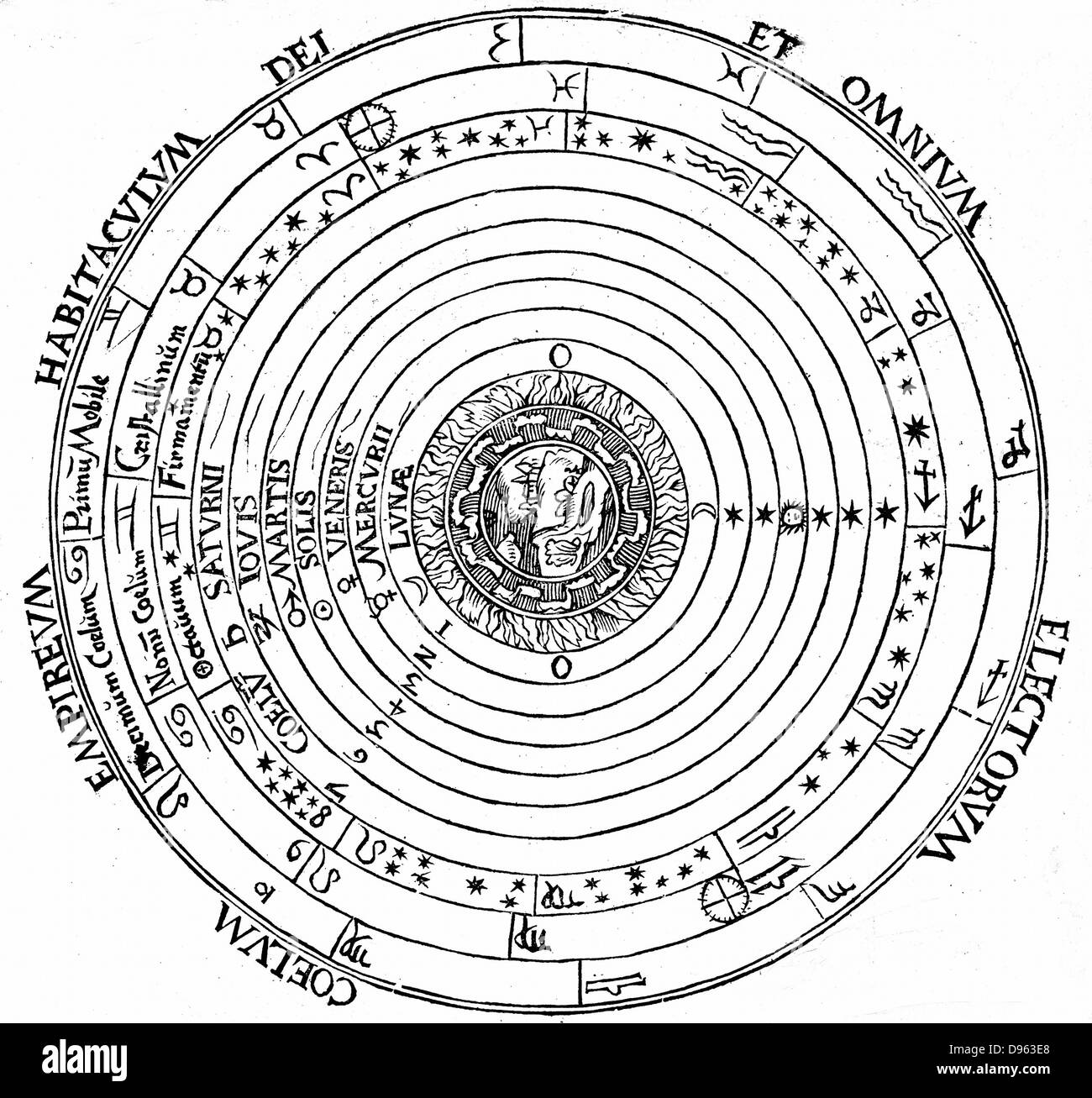 Geocentric (earth-centred) system of universe showing Aristotle's four elements surrounded by the fixed stars, - Stock Image
