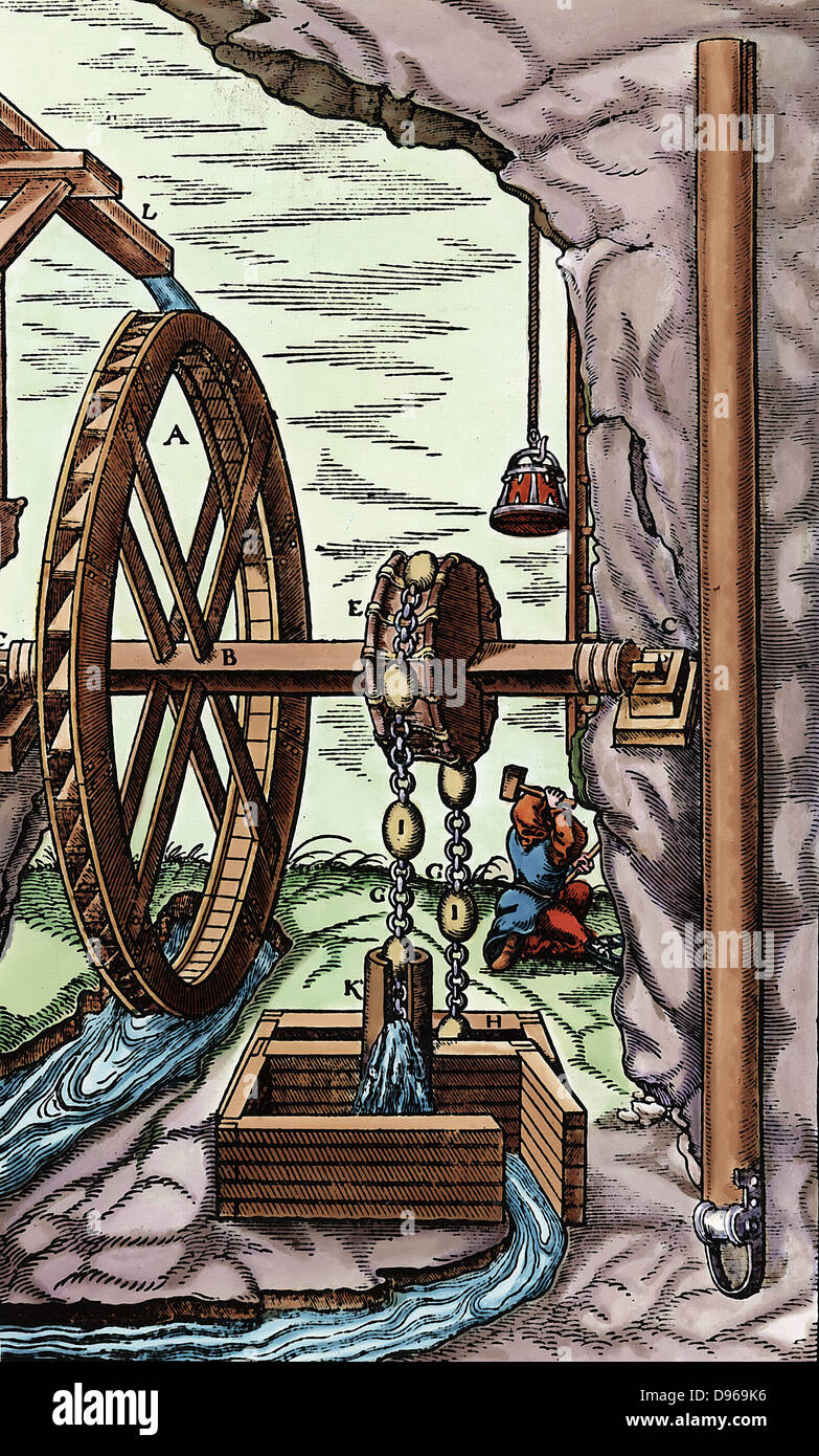 Mine being drained by a rag-and-chain pump powered by overshot water wheel. At right is detail of section of pipe - Stock Image