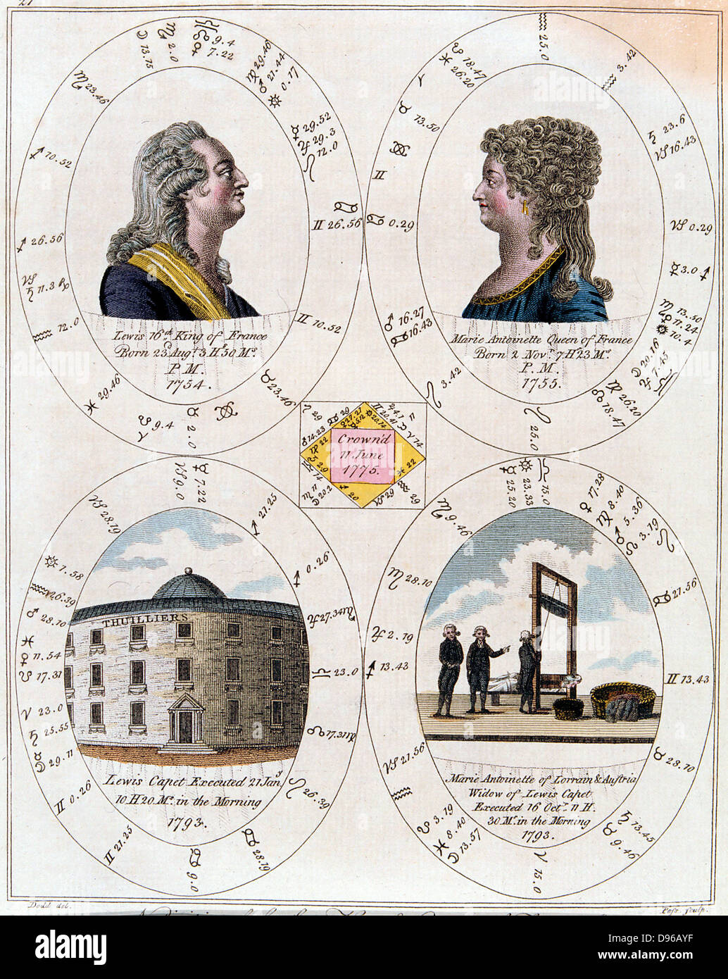Nativity's of birth charts of Louis XVI and Marie Ant. - Stock Image
