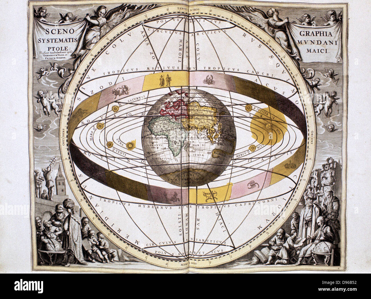 Ptolemaic,  Geocentric Earth-centred, system of universe, showing position of Sun, Moon and planets and band of Stock Photo