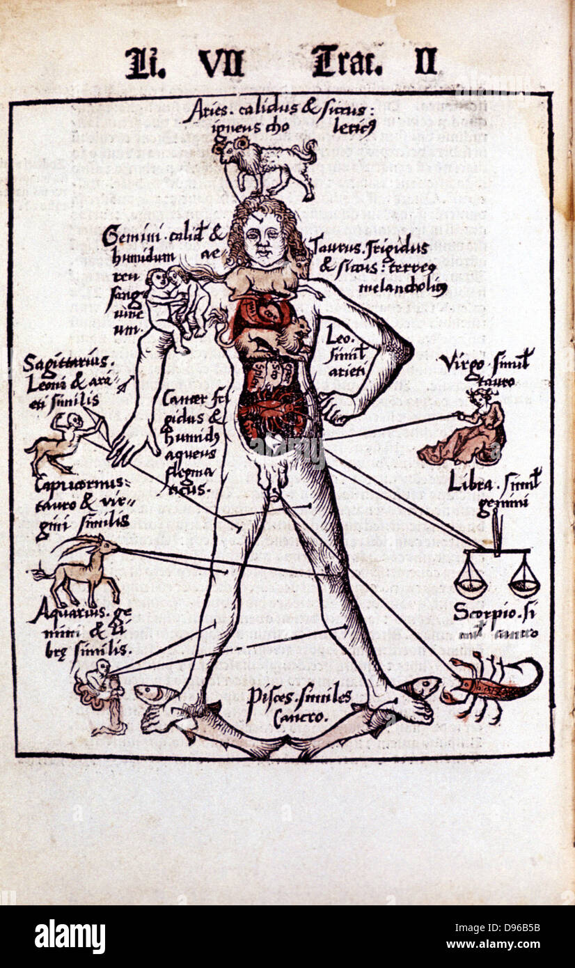 Relationship of organs of the body, the Humours and signs of Zodiac. From Gregor Reisch 'Margarita Philosophica' - Stock Image