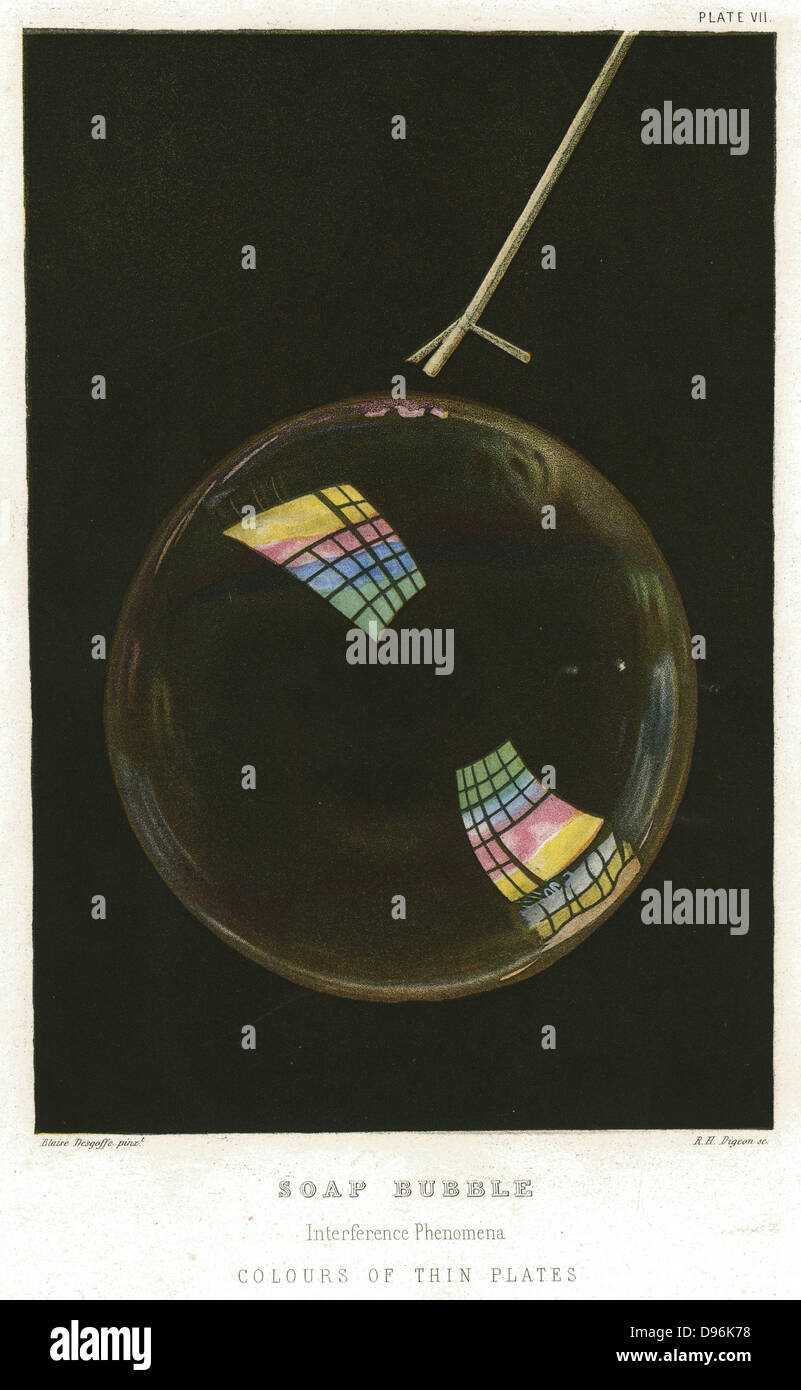 Thin films illustrated by a soap bubble. Surface tension of soapy water allows bubbles to form.  Thomas Young (1773 - Stock Image