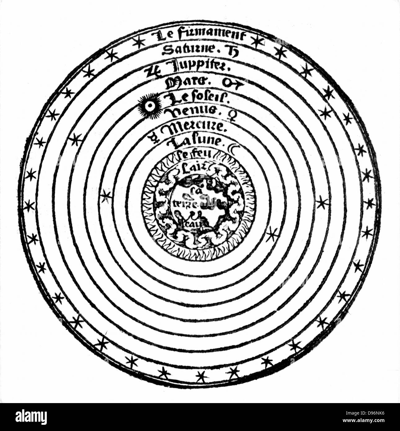 Geocentric or earth-centred system of the universe.  At the centre is the world showing Aristotle's (384-323 - Stock Image