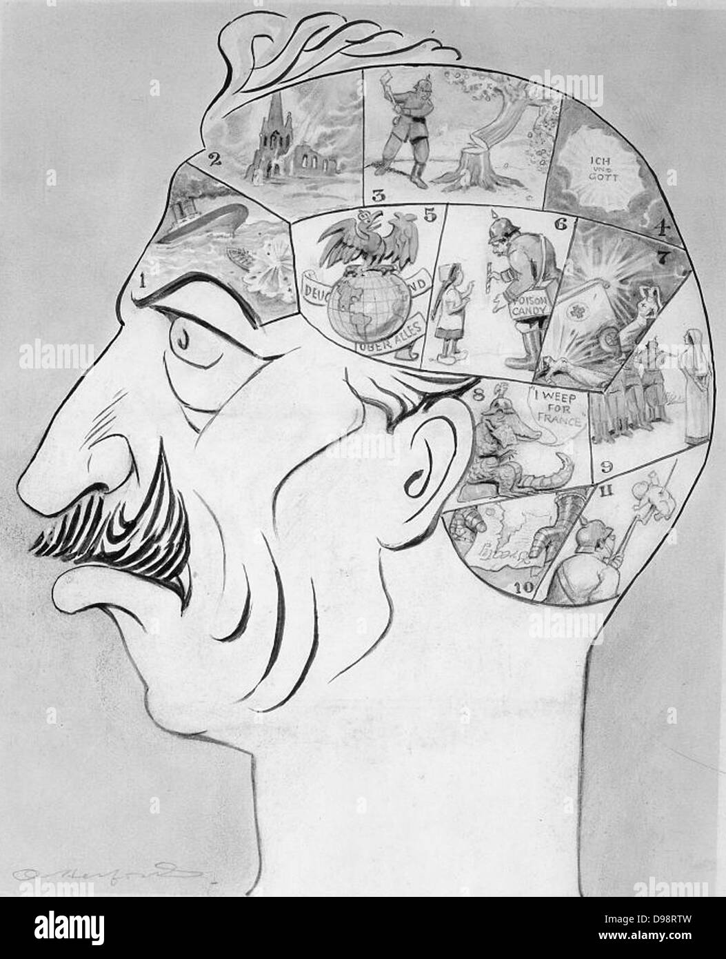 World War I 1914-1918 cartoon: Phrenological map of the German Kaiser's mind as a warped version the normal - Stock Image